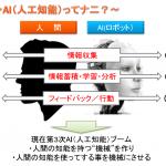 AI IMPACT ~人工知能が与える衝撃~ Vol.3