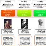AI IMPACT ~人工知能が与える衝撃~ Vol.6