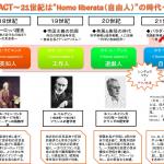 AI IMPACT ~人工知能が与える衝撃~ Vol.7