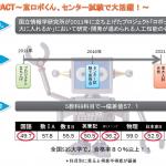 AI IMPACT ~人工知能が与える衝撃~ Vol.9