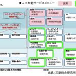AI IMPACT ~人工知能が与える衝撃~ Vol.13